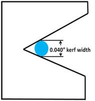 bevel corner - Полезная информация по гидроабразивной резке